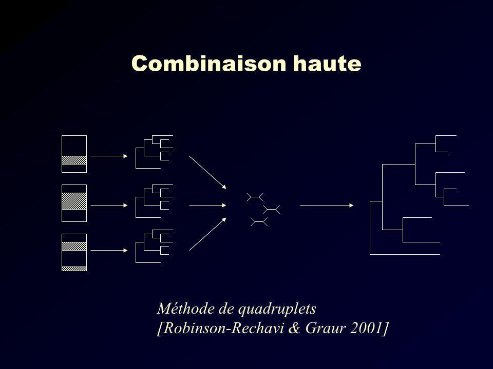 Combinaison haute Méthode de quadruplets [Robinson-Rechavi & Graur 2001]